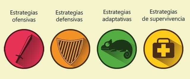 Iconos de estrategias para DAFO