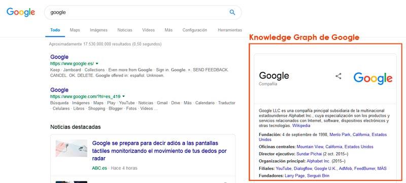 knowledge graph de Google
